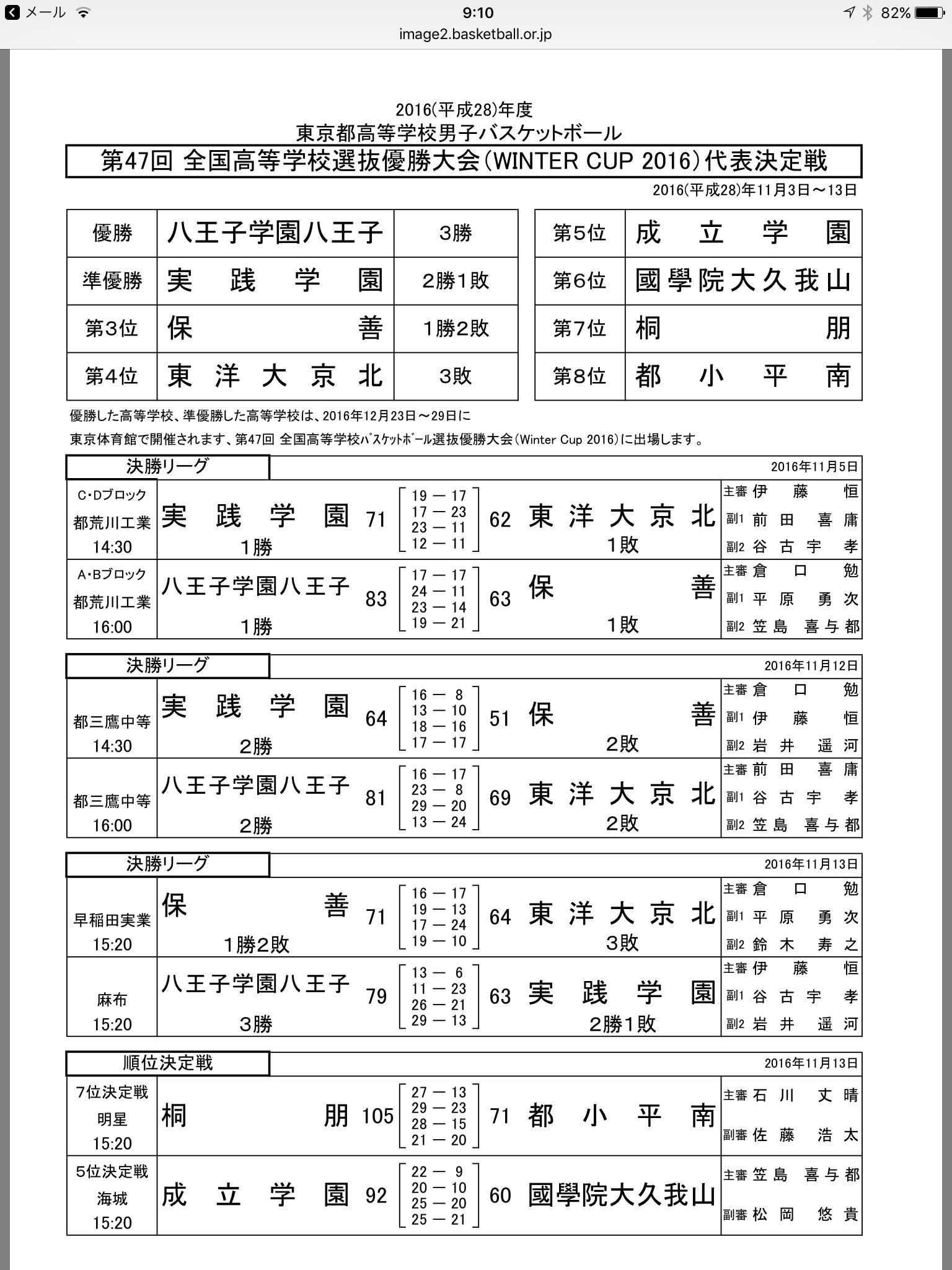 東京高校バスケ代表
